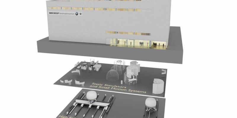 BMW Builds Advanced Simulation Center in Munich – TU Automotive